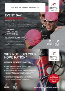 Ancholme Sprint Day membership